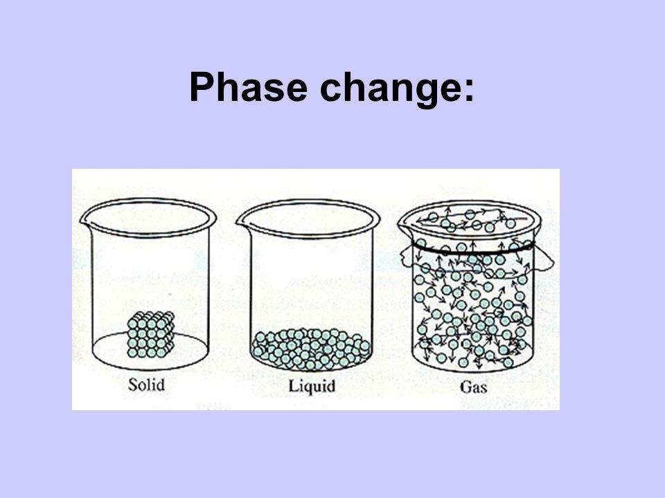 Phase change: