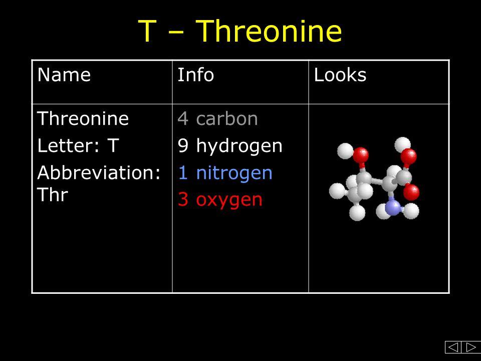 T – Threonine NameInfoLooks Threonine Letter: T Abbreviation: Thr 4 carbon 9 hydrogen 1 nitrogen 3 oxygen