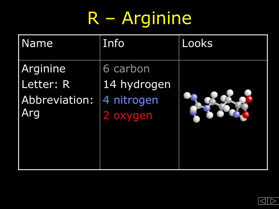 R – Arginine NameInfoLooks Arginine Letter: R Abbreviation: Arg 6 carbon 14 hydrogen 4 nitrogen 2 oxygen