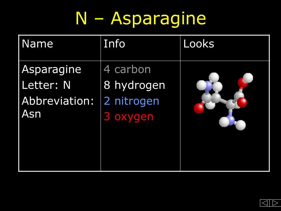 N – Asparagine NameInfoLooks Asparagine Letter: N Abbreviation: Asn 4 carbon 8 hydrogen 2 nitrogen 3 oxygen