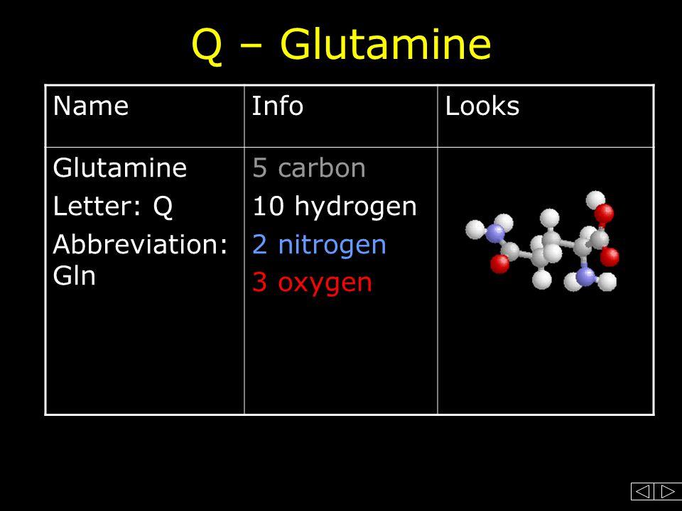 Q – Glutamine NameInfoLooks Glutamine Letter: Q Abbreviation: Gln 5 carbon 10 hydrogen 2 nitrogen 3 oxygen