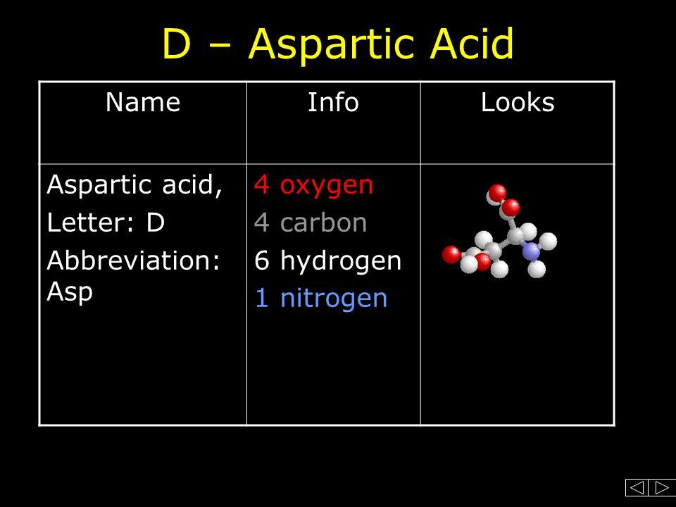 D – Aspartic Acid NameInfoLooks Aspartic acid, Letter: D Abbreviation: Asp 4 oxygen 4 carbon 6 hydrogen 1 nitrogen