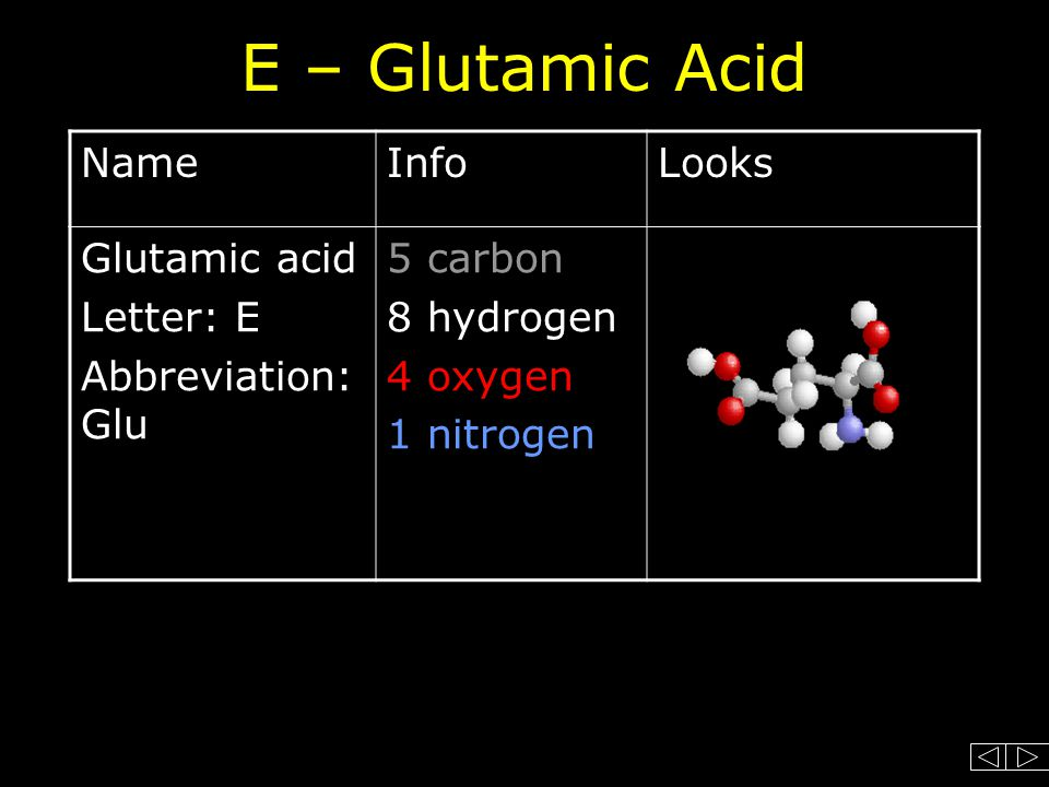 E – Glutamic Acid NameInfoLooks Glutamic acid Letter: E Abbreviation: Glu 5 carbon 8 hydrogen 4 oxygen 1 nitrogen
