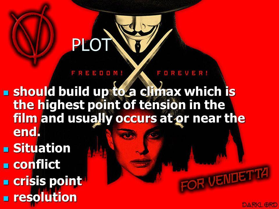 Facts about V 4 V Based on Alan Moore's graphic novel.