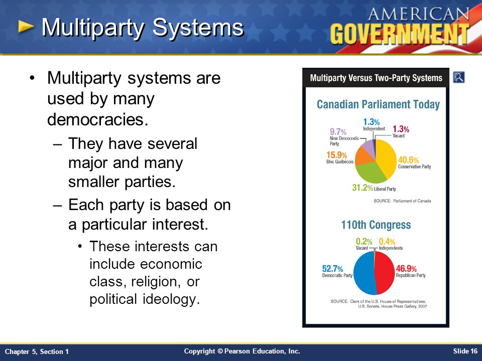 Copyright © Pearson Education, Inc.Slide 16 Chapter 5, Section 1 Multiparty Systems Multiparty systems are used by many democracies. –They have severa