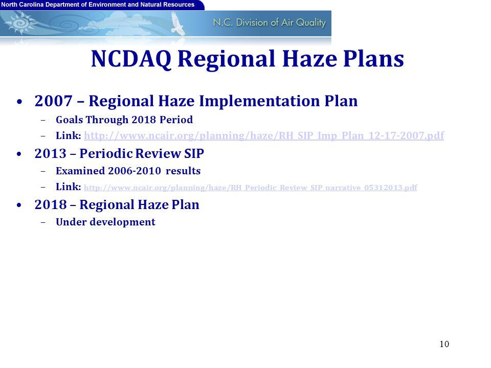 NCDAQ Regional Haze Plans 2007 – Regional Haze Implementation Plan –Goals Through 2018 Period –Link: http://www.ncair.org/planning/haze/RH_SIP_Imp_Plan_12-17-2007.pdfhttp://www.ncair.org/planning/haze/RH_SIP_Imp_Plan_12-17-2007.pdf 2013 – Periodic Review SIP –Examined 2006-2010 results –Link: http://www.ncair.org/planning/haze/RH_Periodic_Review_SIP_narrative_05312013.pdf http://www.ncair.org/planning/haze/RH_Periodic_Review_SIP_narrative_05312013.pdf 2018 – Regional Haze Plan –Under development 10