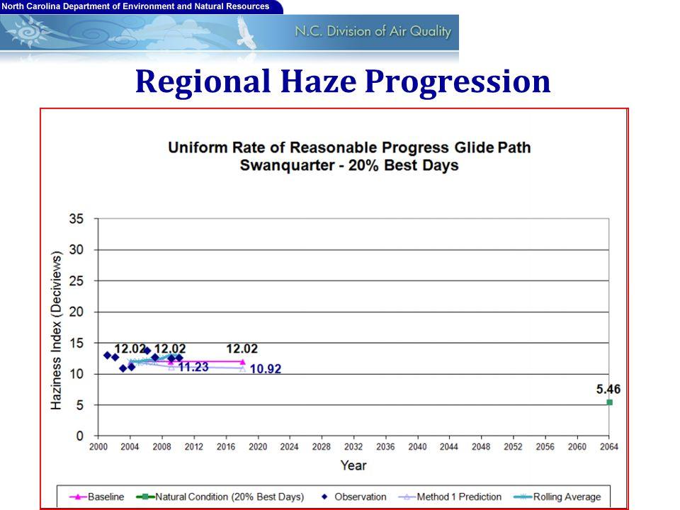 Regional Haze Progression 18
