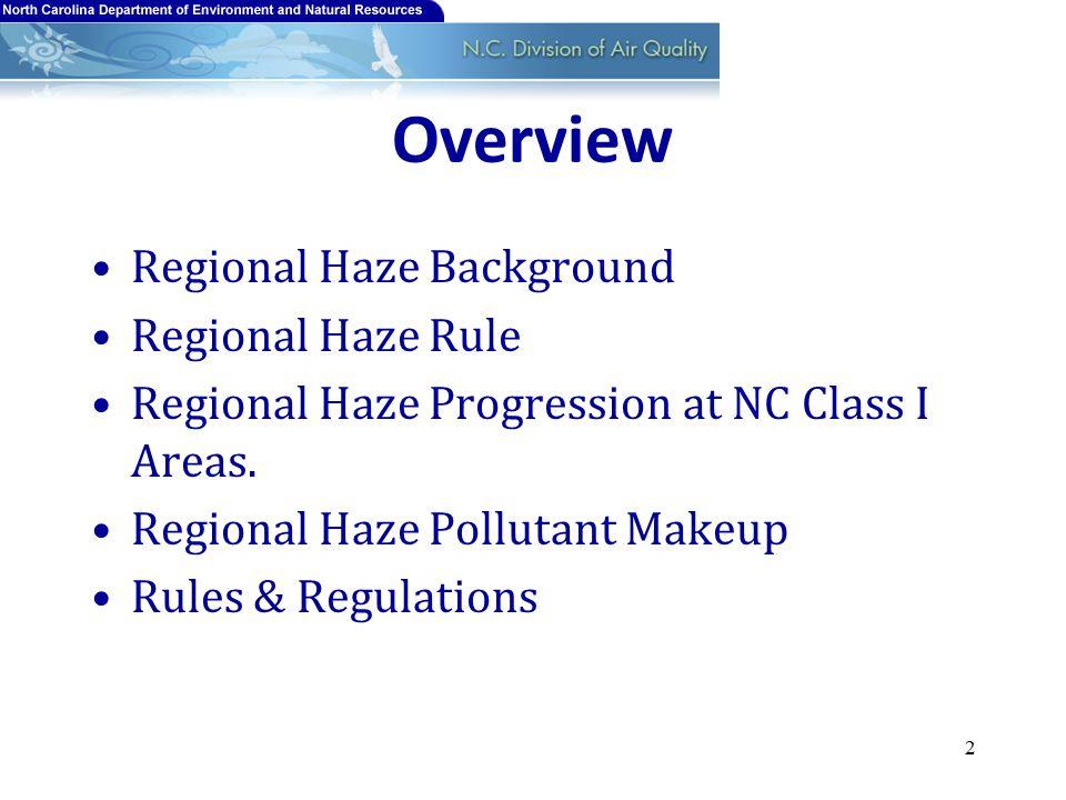 Overview Regional Haze Background Regional Haze Rule Regional Haze Progression at NC Class I Areas. Regional Haze Pollutant Makeup Rules & Regulations
