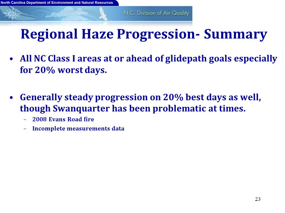 Regional Haze Progression- Summary All NC Class I areas at or ahead of glidepath goals especially for 20% worst days.