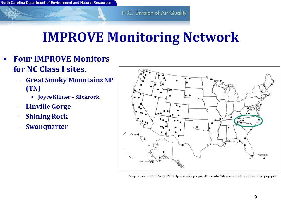 IMPROVE Monitoring Network Four IMPROVE Monitors for NC Class I sites. –Great Smoky Mountains NP (TN) Joyce Kilmer – Slickrock –Linville Gorge –Shinin