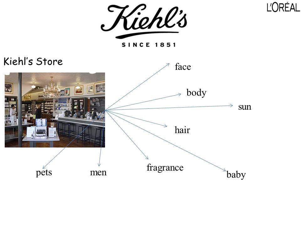 Kiehl's Store face body hair fragrance menpets baby sun