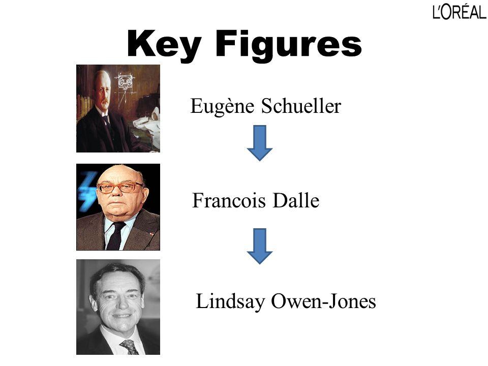Key Figures Eugène Schueller Francois Dalle Lindsay Owen-Jones