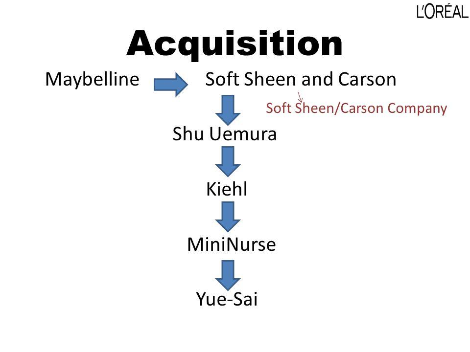 Acquisition Maybelline Soft Sheen and Carson Soft Sheen/Carson Company Shu Uemura Kiehl MiniNurse Yue-Sai