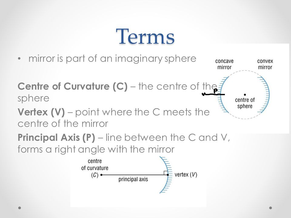 Terms mirror is part of an imaginary sphere Centre of Curvature (C) – the centre of the sphere Vertex (V) – point where the C meets the centre of the