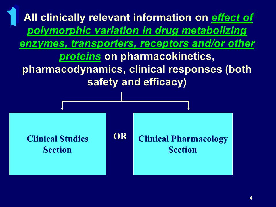 4 All clinically relevant information on effect of polymorphic variation in drug metabolizing enzymes, transporters, receptors and/or other proteins on pharmacokinetics, pharmacodynamics, clinical responses (both safety and efficacy) Clinical Studies Section Clinical Pharmacology Section OR