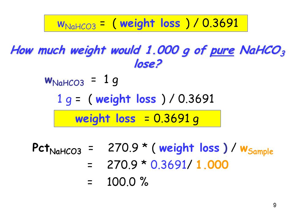 9 w NaHCO3 = ( weight loss ) / 0.3691 How much weight would 1.000 g of pure NaHCO 3 lose.