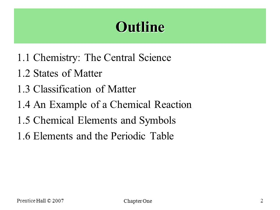Hall © 2007 Prentice Hall © 2007 Chapter One 23 1.5 Chemical Elements and Symbols ► ► 114 elements have been discovered.