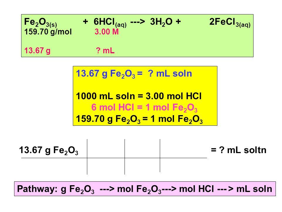 Fe 2 O 3(s) + 6HCl (aq) ---> 3H 2 O + 2FeCl 3(aq) 159.70 g/mol 3.00 M 13.67 g .