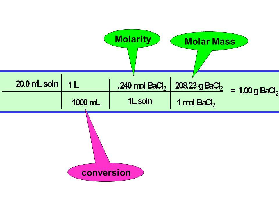 Molarity Molar Mass conversion