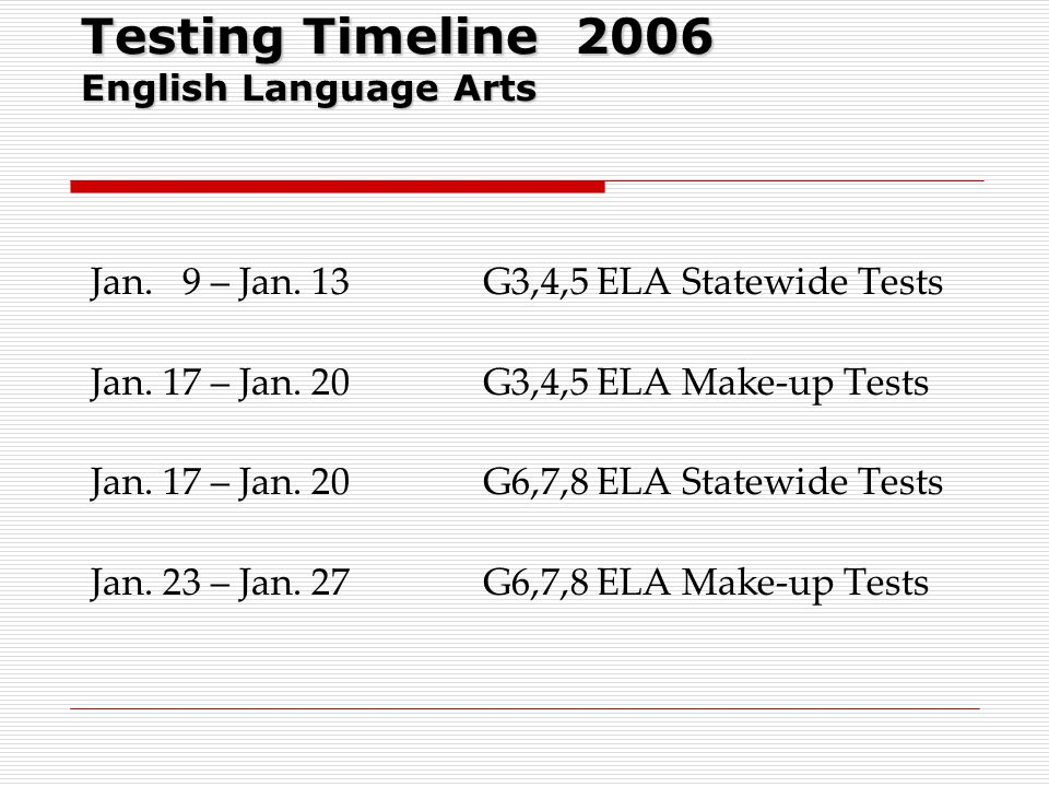 Testing Timeline 2006 English Language Arts Jan. 9 – Jan.