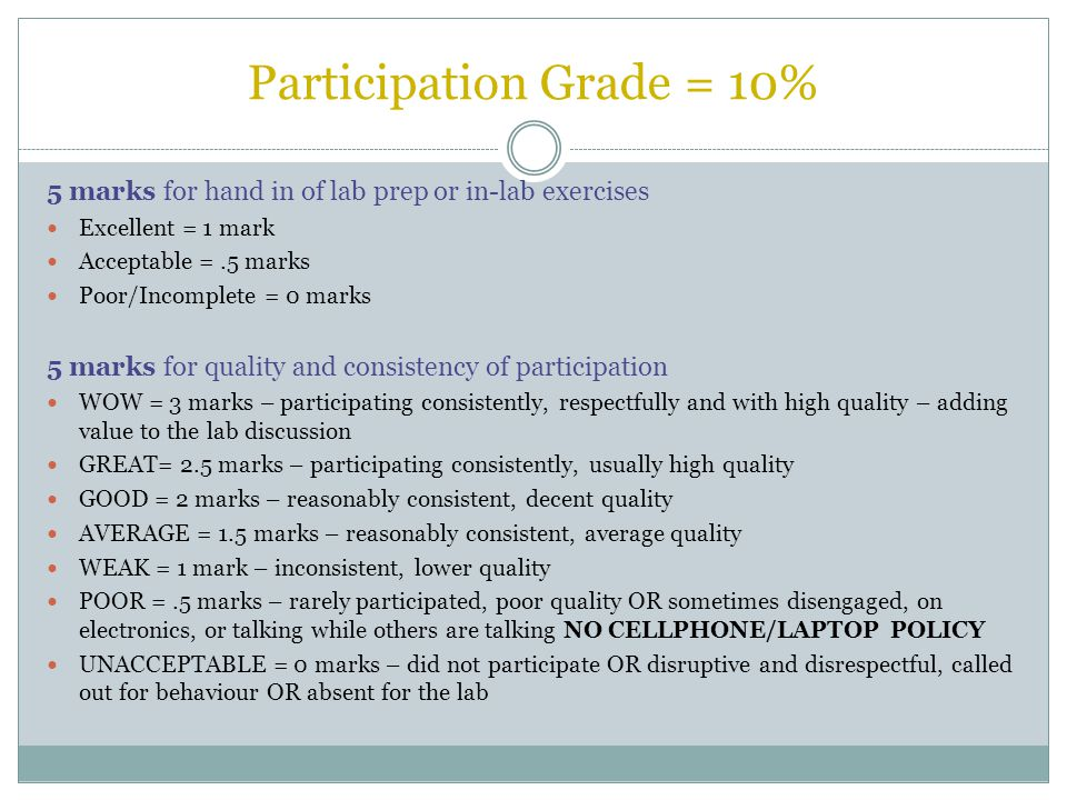Participation Grade = 10% 5 marks for hand in of lab prep or in-lab exercises Excellent = 1 mark Acceptable =.5 marks Poor/Incomplete = 0 marks 5 marks for quality and consistency of participation WOW = 3 marks – participating consistently, respectfully and with high quality – adding value to the lab discussion GREAT= 2.5 marks – participating consistently, usually high quality GOOD = 2 marks – reasonably consistent, decent quality AVERAGE = 1.5 marks – reasonably consistent, average quality WEAK = 1 mark – inconsistent, lower quality POOR =.5 marks – rarely participated, poor quality OR sometimes disengaged, on electronics, or talking while others are talking NO CELLPHONE/LAPTOP POLICY UNACCEPTABLE = 0 marks – did not participate OR disruptive and disrespectful, called out for behaviour OR absent for the lab