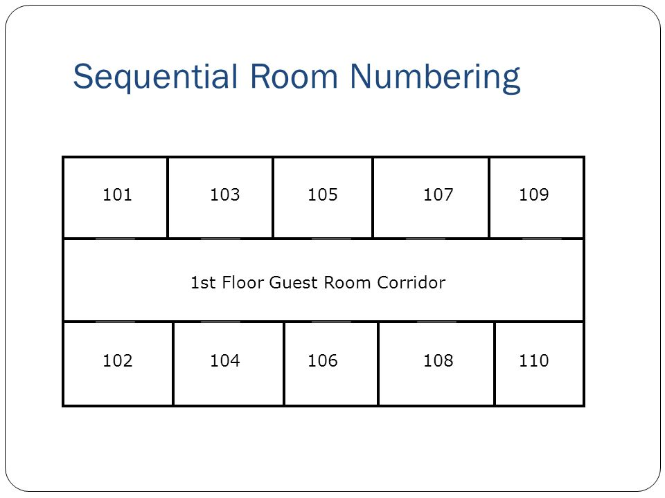 Room Status Reconciliation Room status reconciliation is defined as ensuring that rooms are properly designated by their current status and assigned a new status as it changes Both housekeeping and the front desk maintain room status Rooms status categories/designations are groups by the guest room's State of Occupancy State of cleanliness State of exception