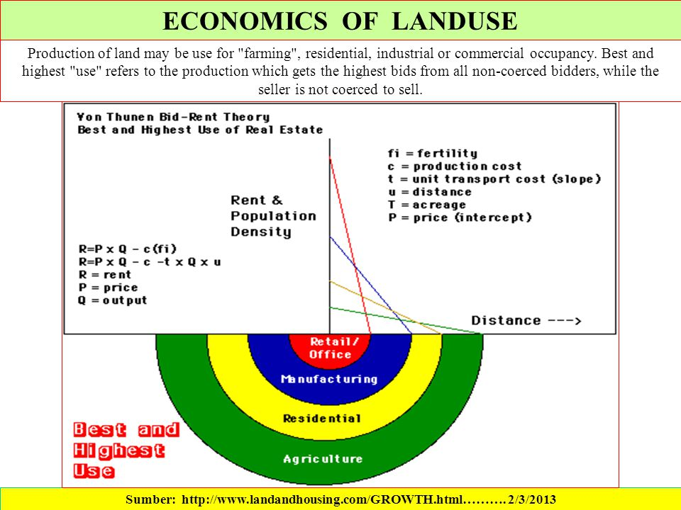 ECONOMICS OF LANDUSE Sumber: http://www.landandhousing.com/GROWTH.html………. 2/3/2013 Production of land may be use for