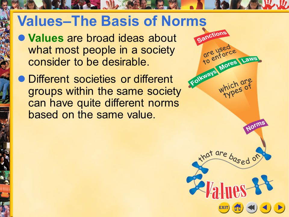 16 Chapter 20a Values are broad ideas about what most people in a society consider to be desirable. Different societies or different groups within the