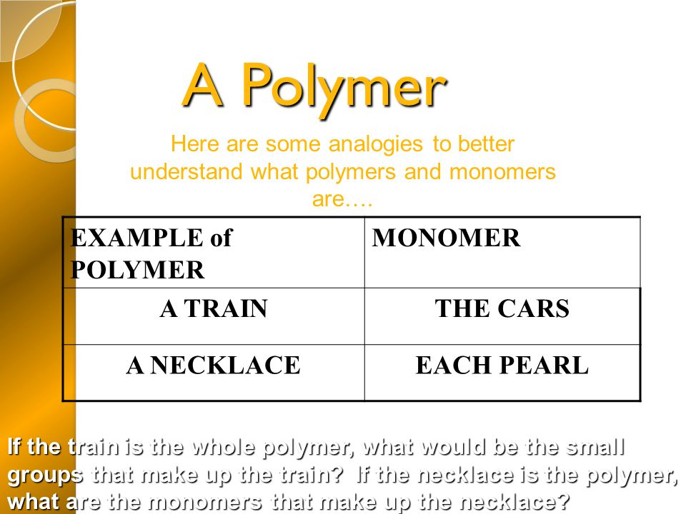 A Polymer Here are some analogies to better understand what polymers and monomers are…. EXAMPLE of POLYMER MONOMER A TRAIN? A NECKLACE? If the train i