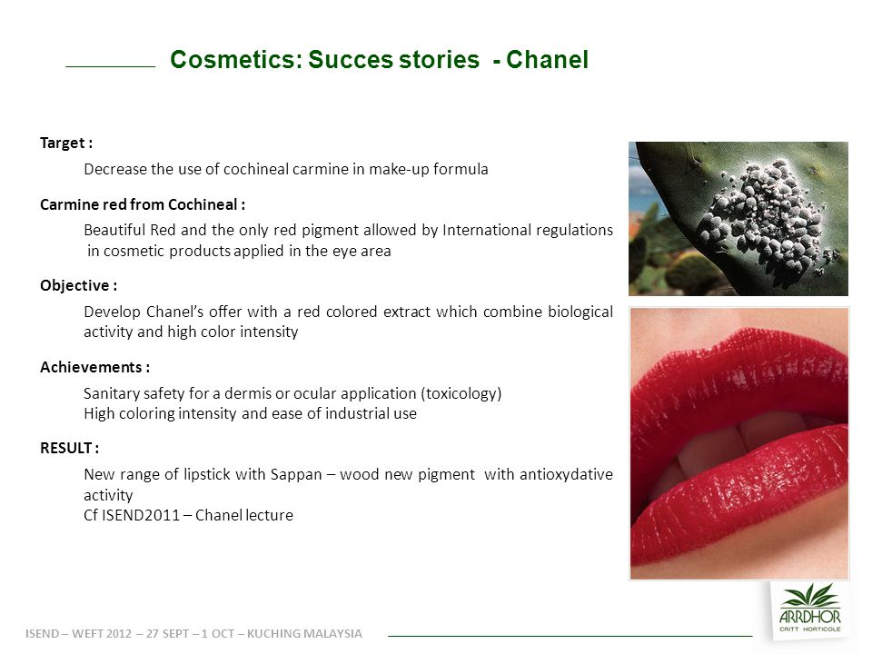 Cosmetics: Succes stories - Chanel ISEND – WEFT 2012 – 27 SEPT – 1 OCT – KUCHING MALAYSIA Target : Decrease the use of cochineal carmine in make-up formula Carmine red from Cochineal : Beautiful Red and the only red pigment allowed by International regulations in cosmetic products applied in the eye area Objective : Develop Chanel's offer with a red colored extract which combine biological activity and high color intensity Achievements : Sanitary safety for a dermis or ocular application (toxicology) High coloring intensity and ease of industrial use RESULT : New range of lipstick with Sappan – wood new pigment with antioxydative activity Cf ISEND2011 – Chanel lecture