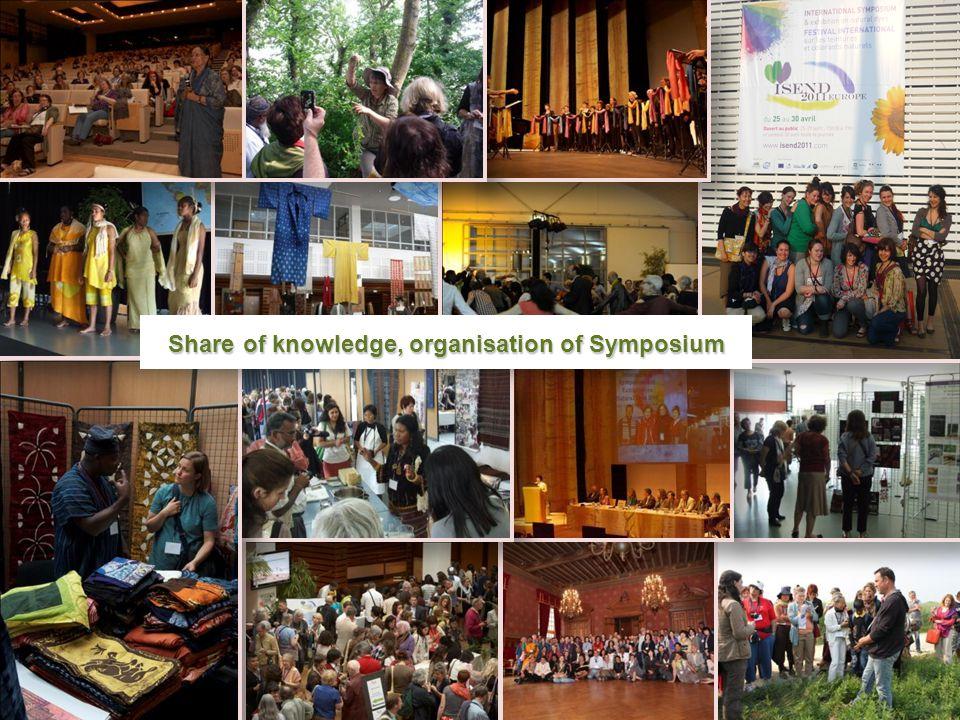 Shareof knowledge, organisation of Symposium Share of knowledge, organisation of Symposium