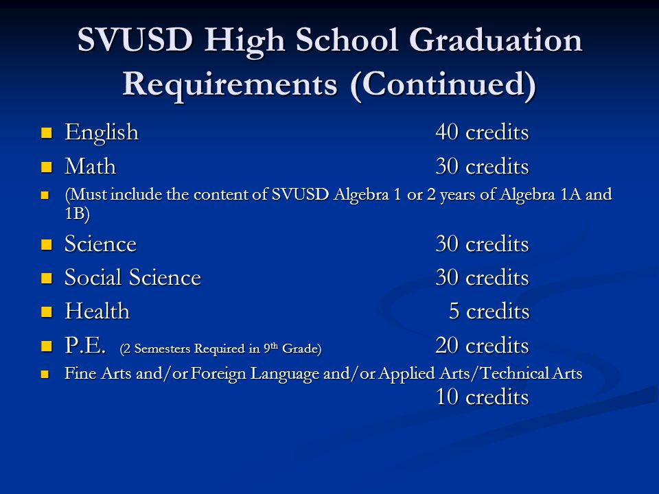 SVUSD High School Graduation Requirements (Continued) English40 credits English40 credits Math30 credits Math30 credits (Must include the content of SVUSD Algebra 1 or 2 years of Algebra 1A and 1B) (Must include the content of SVUSD Algebra 1 or 2 years of Algebra 1A and 1B) Science30 credits Science30 credits Social Science30 credits Social Science30 credits Health 5 credits Health 5 credits P.E.