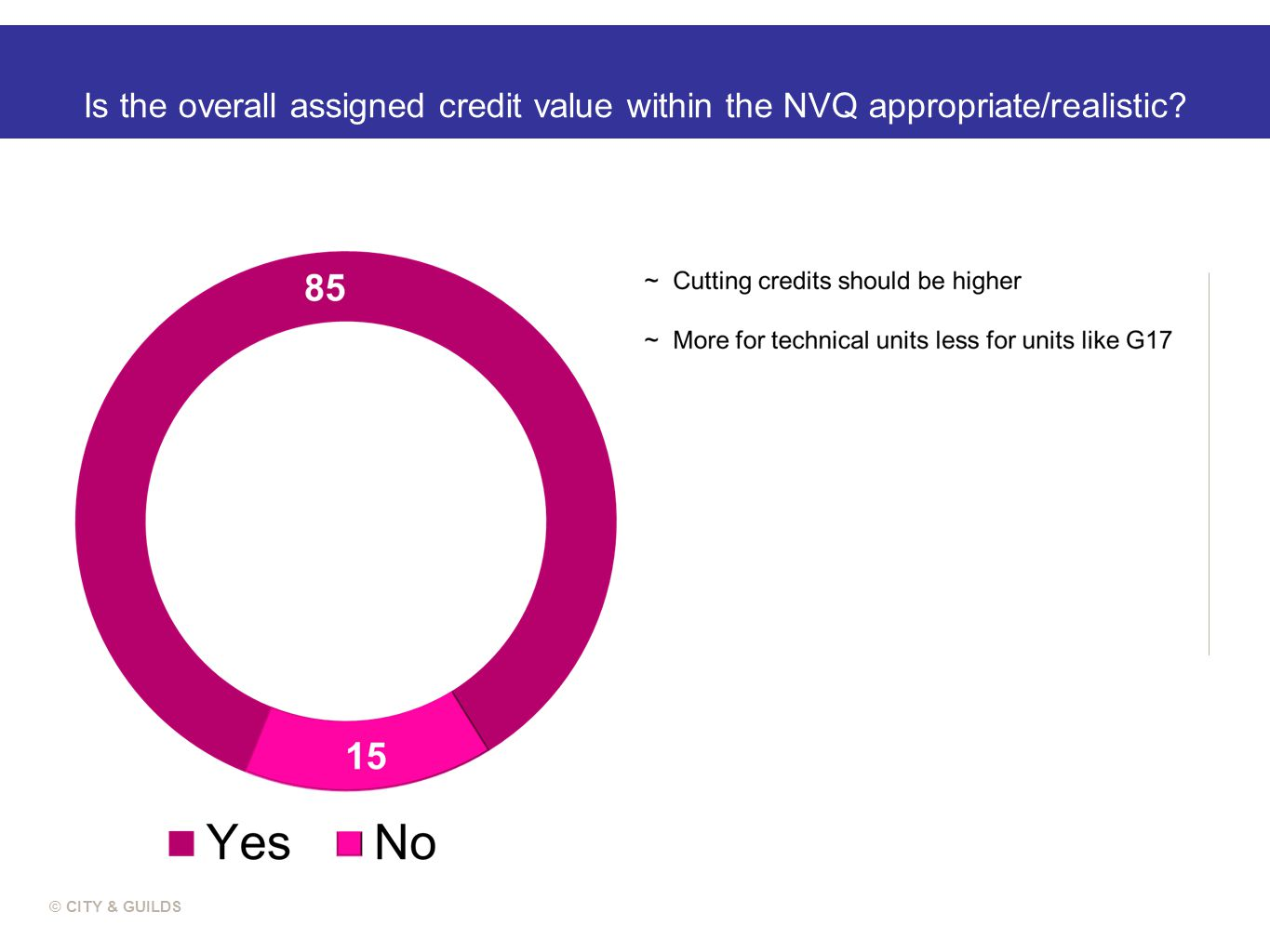 Is the overall assigned credit value within the NVQ appropriate/realistic © CITY & GUILDS