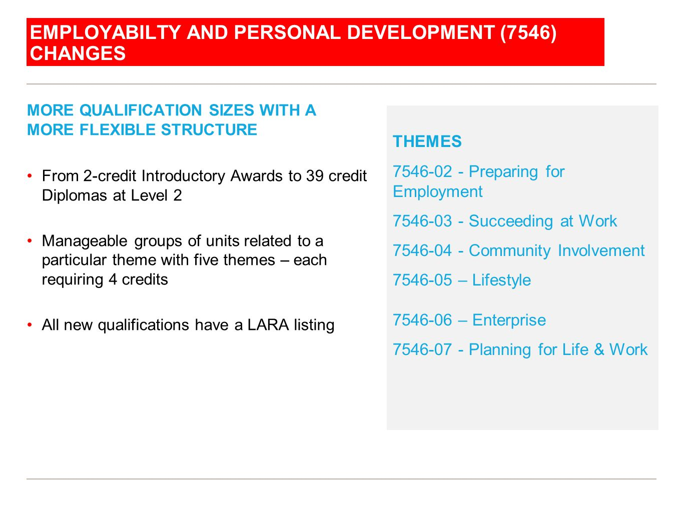 EMPLOYABILTY AND PERSONAL DEVELOPMENT (7546) CHANGES MORE QUALIFICATION SIZES WITH A MORE FLEXIBLE STRUCTURE From 2-credit Introductory Awards to 39 c