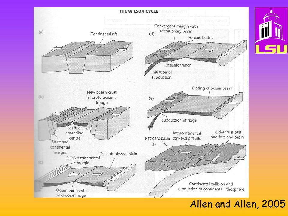 Allen and Allen, 2005