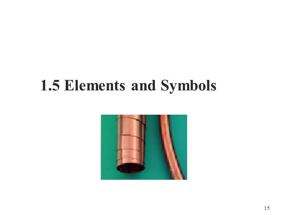 15 1.5 Elements and Symbols