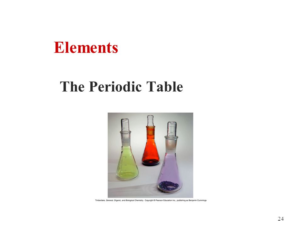 24 The Periodic Table Elements