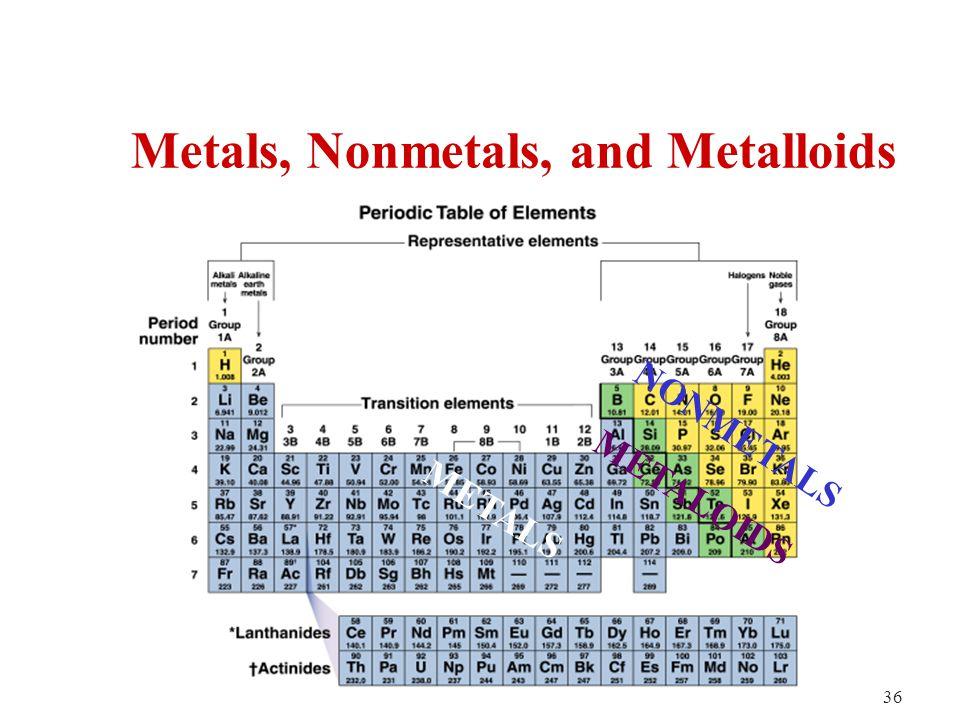 36 NONMETALS METALOIDS Metals, Nonmetals, and Metalloids METALS