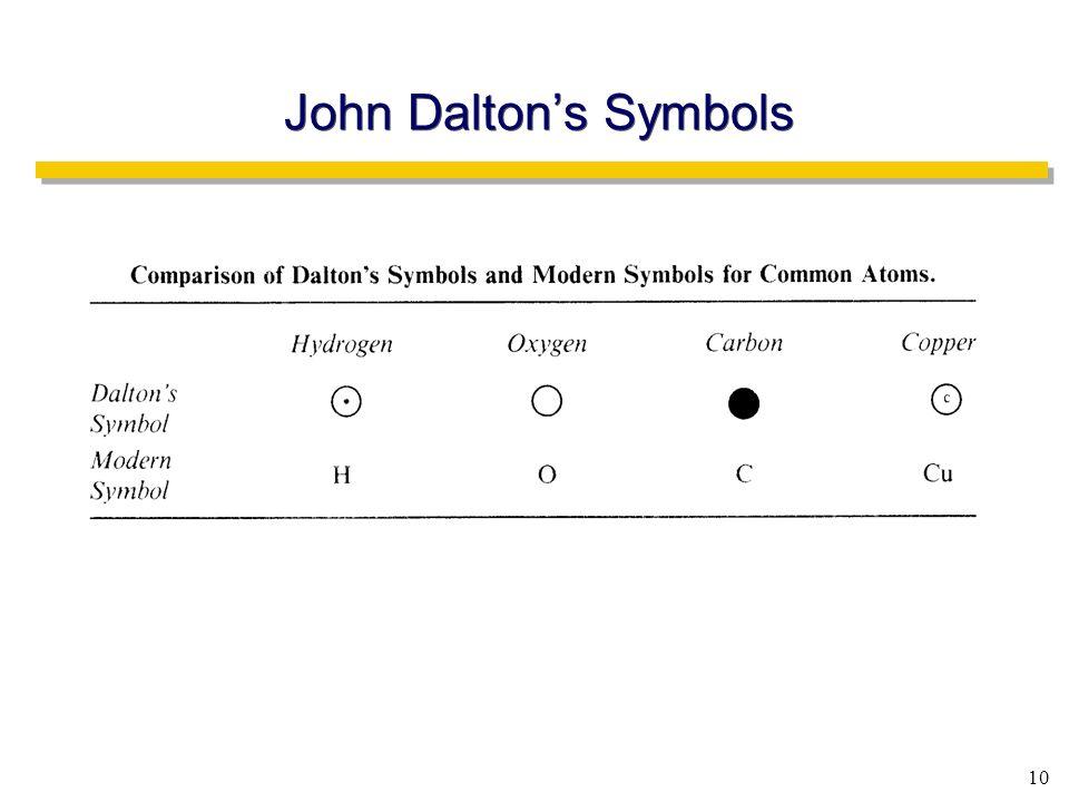 10 John Dalton's Symbols