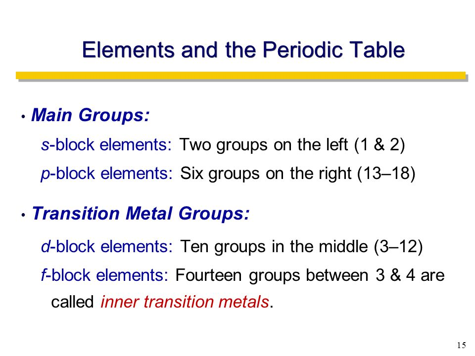 15 Elements and the Periodic Table Main Groups: s-block elements: Two groups on the left (1 & 2) p-block elements: Six groups on the right (13–18) Transition Metal Groups: d-block elements: Ten groups in the middle (3–12) f-block elements: Fourteen groups between 3 & 4 are called inner transition metals.