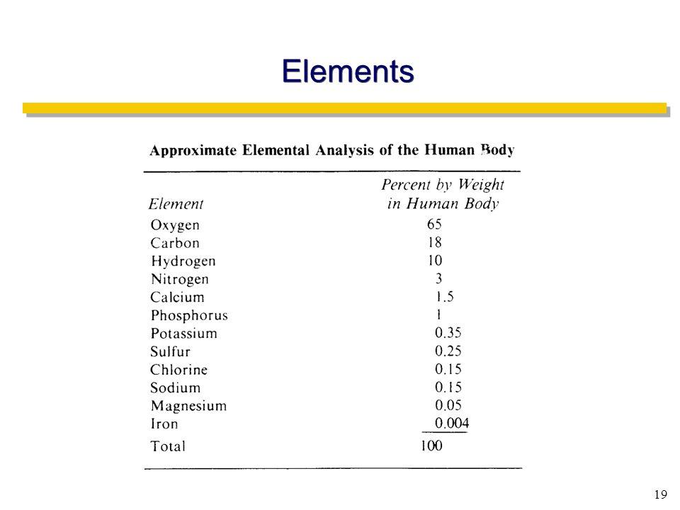 19 Elements