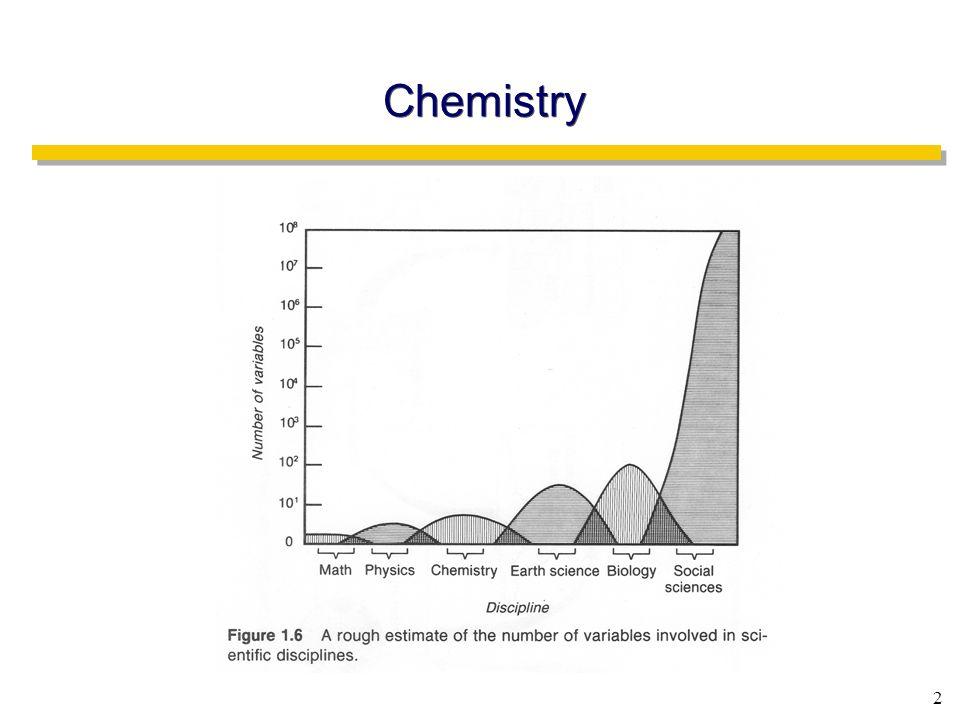 2 Chemistry