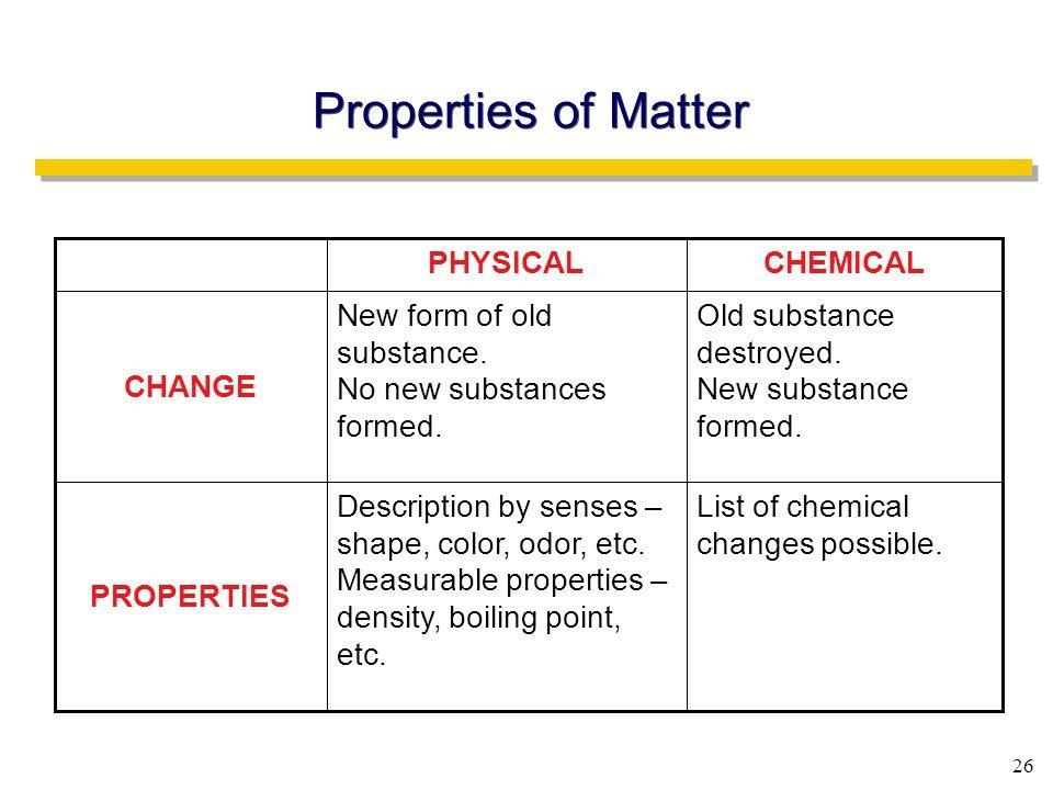 26 List of chemical changes possible. Description by senses – shape, color, odor, etc.