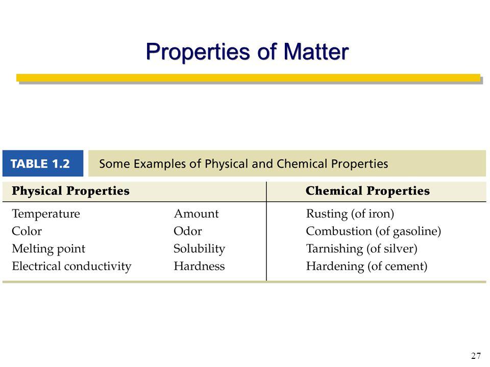 27 Properties of Matter