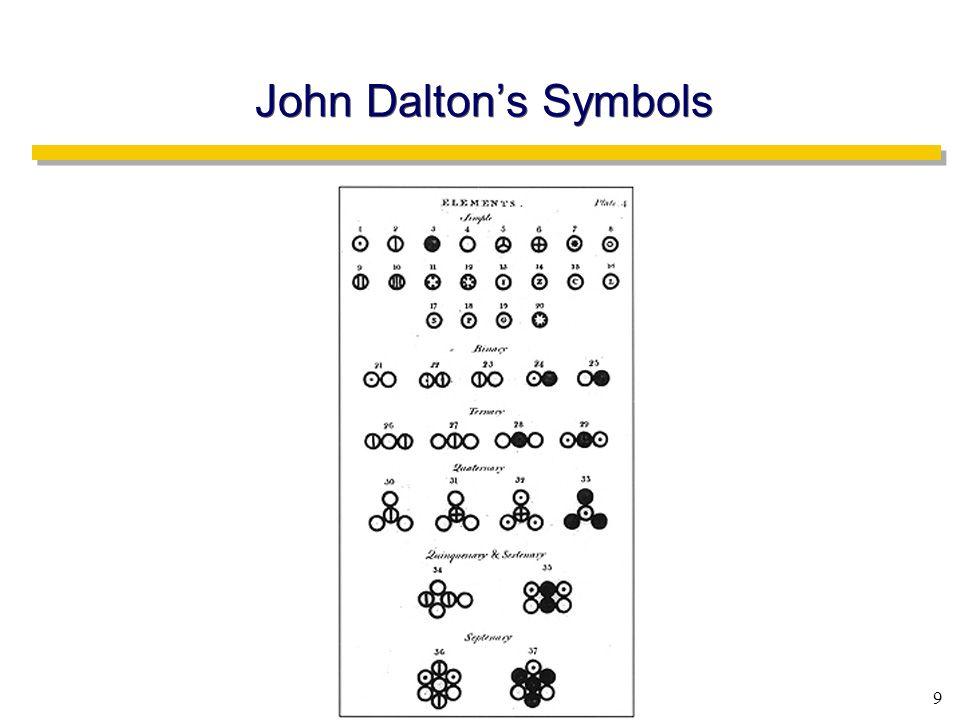 9 John Dalton's Symbols