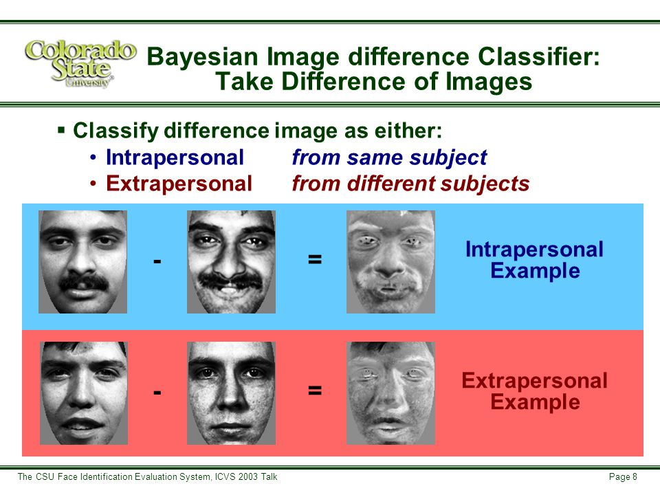 Page 9 The CSU Face Identification Evaluation System, ICVS 2003 Talk Bayesian Image difference Classifier: Training Uses csuSubspace Module csuMakeDiffs csuSubspaceTrain...
