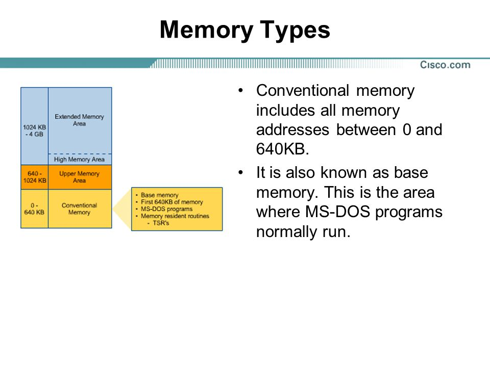 Memory Types Conventional memory includes all memory addresses between 0 and 640KB.