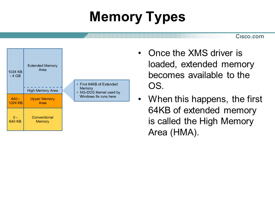 Memory Types Once the XMS driver is loaded, extended memory becomes available to the OS.