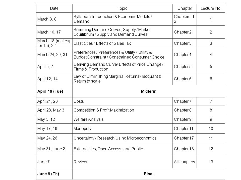 Each class schedule Session I: 40 min lecture, 10 min break (individual Q&A) Session II: 40 min lecture/quiz