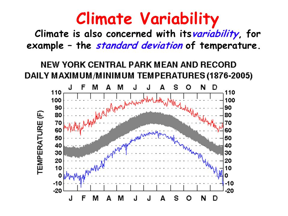 Climate Variability Climate is also concerned with itsvariability, for example – the standard deviation of temperature.